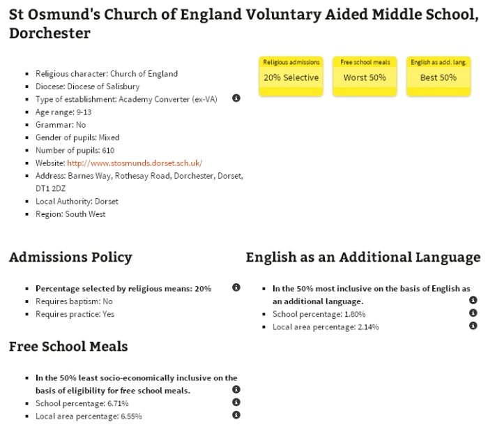 Fair School Admissions Map St Osmunds