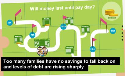 Childrens Society Debt Trap