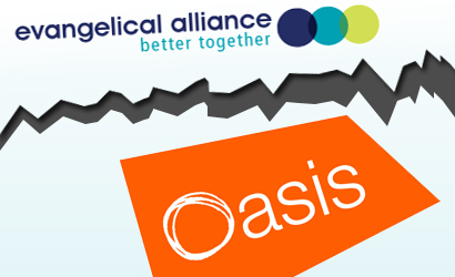 Evangelical Alliance Oasis Trust