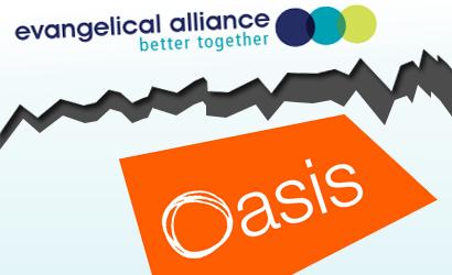 Evangelical Alliance Oasis Trust
